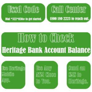 How to Check Heritage Bank Account Balance (Code, 6 Ways)