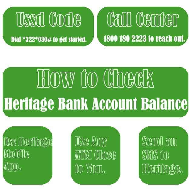 how to check heritage bank account balance