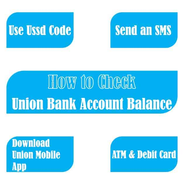 how to check union bank account balance